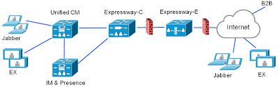 expresswayc-e